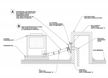 Architecture pdf tss